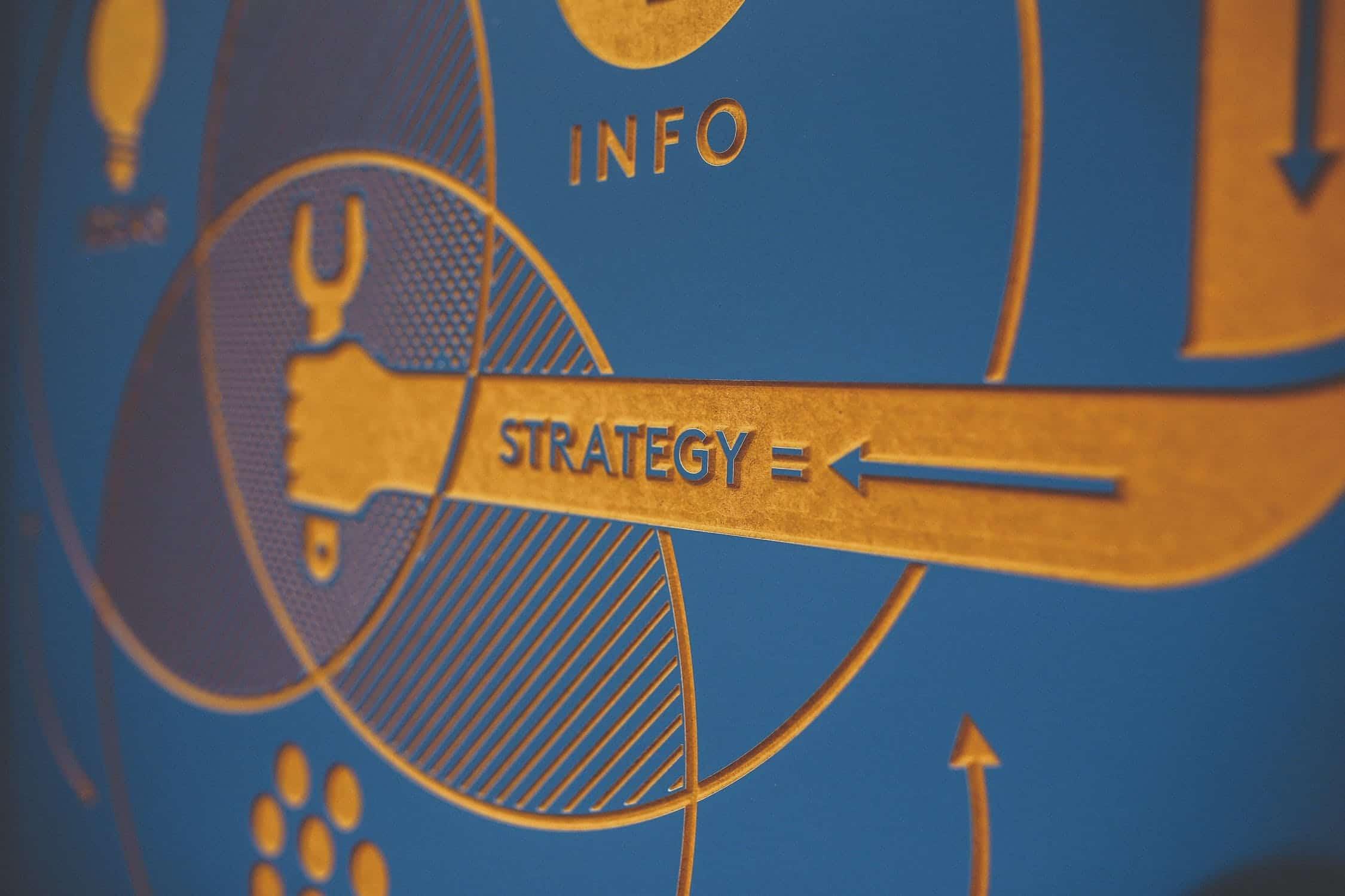 Is digital marketing free or paid?